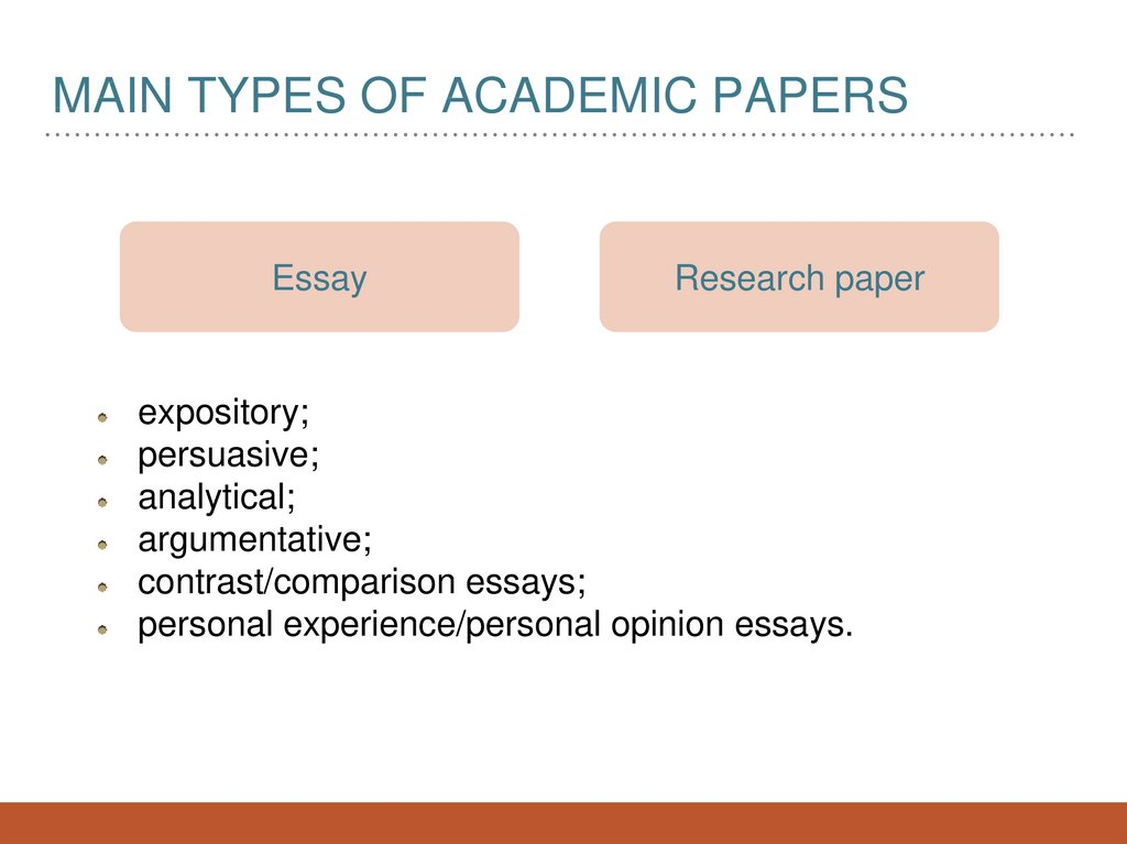 Main Types of academic papers