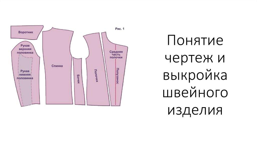 Выкройка швейного изделия купить в оренбурге ткань для постельного белья