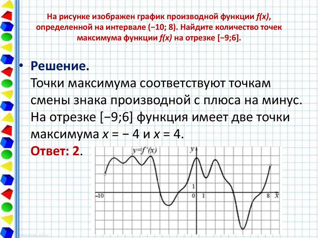 Решение задач на график производной ответы на решение задач по эконометрике