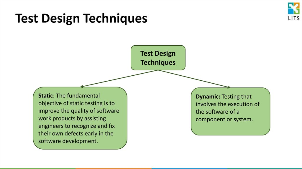 Test Design Online Presentation