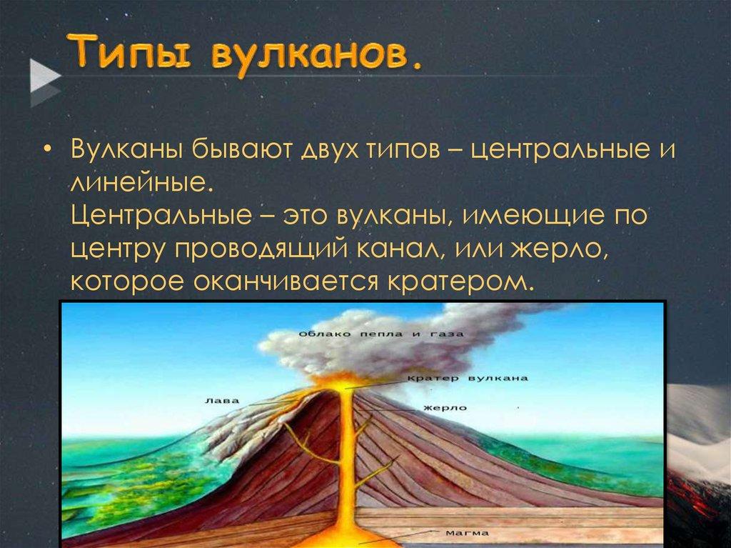 линейные и центральные вулканы картинки пациенты отмечают