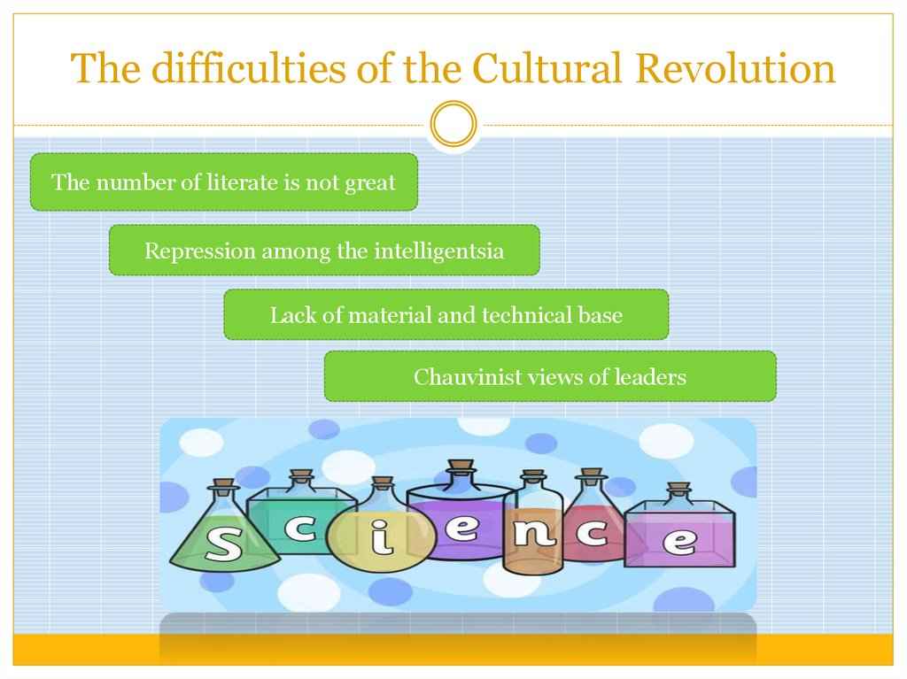 The difficulties of the Cultural Revolution