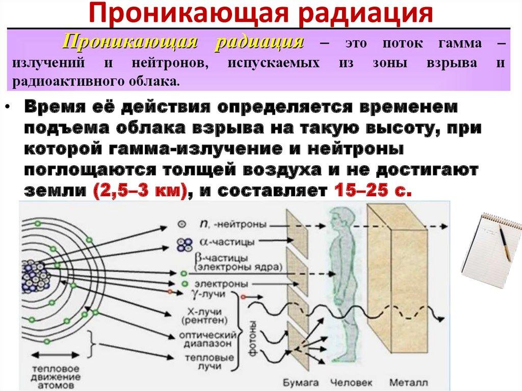 картинки проникающая радиация это сотрудники