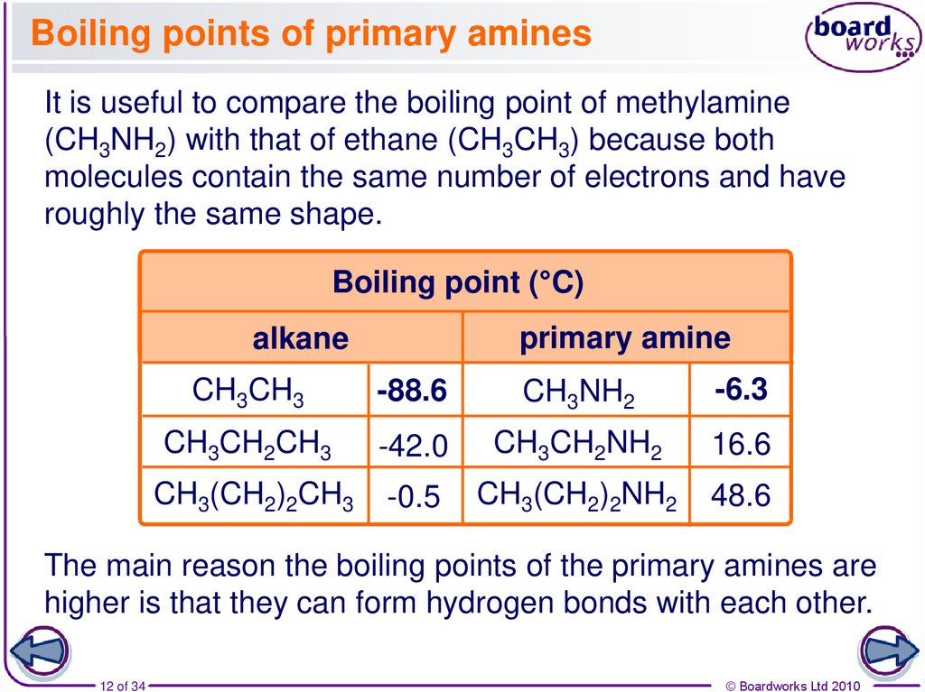 Boiling points of primary amines