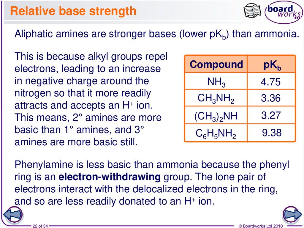 Relative base strength