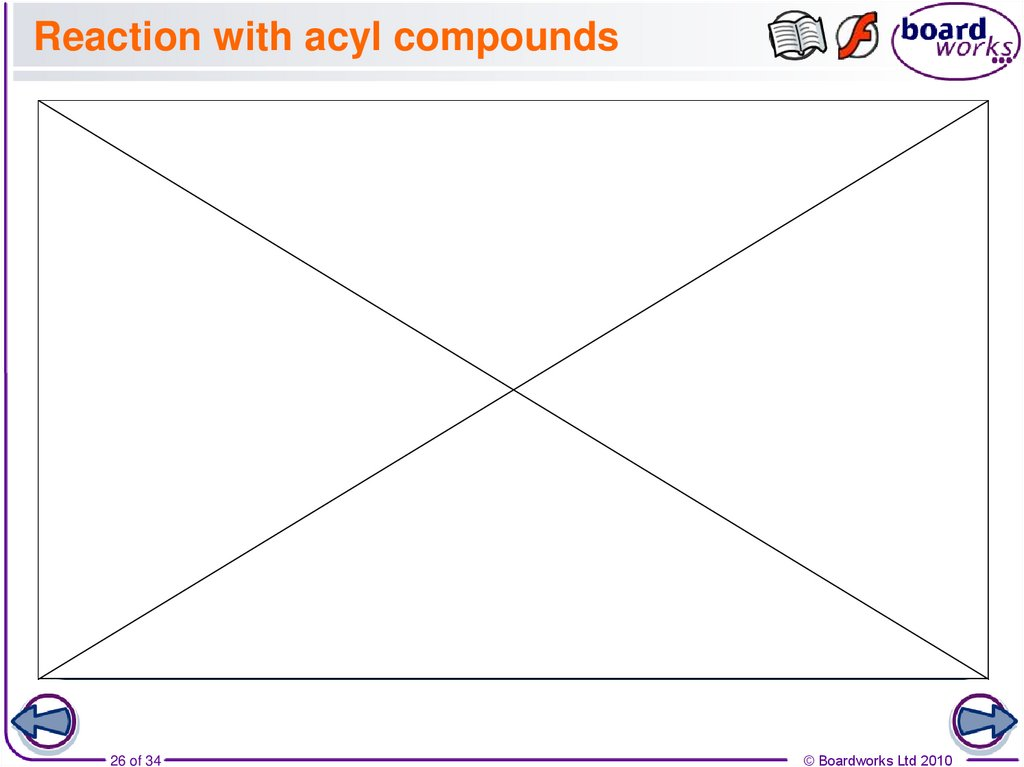 Reaction with acyl compounds
