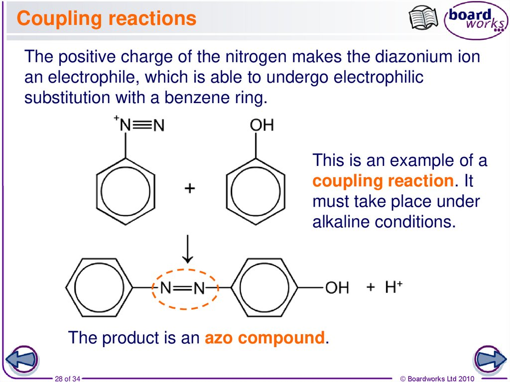 Coupling reactions