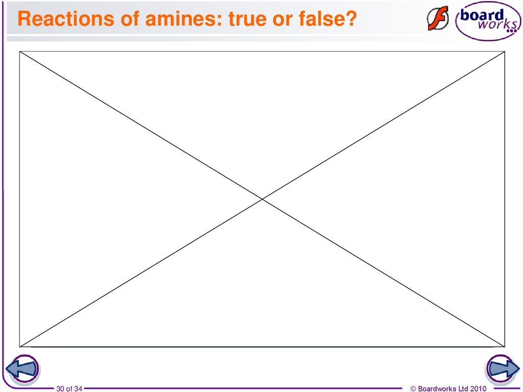Reactions of amines: true or false?