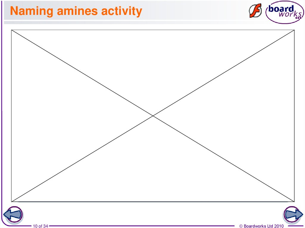 Naming amines activity