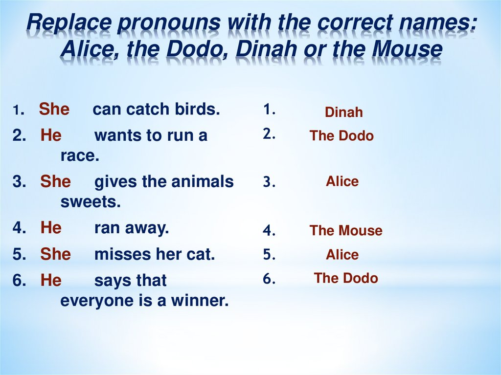 Replace pronouns with the correct names: Alice, the Dodo, Dinah or the Mouse