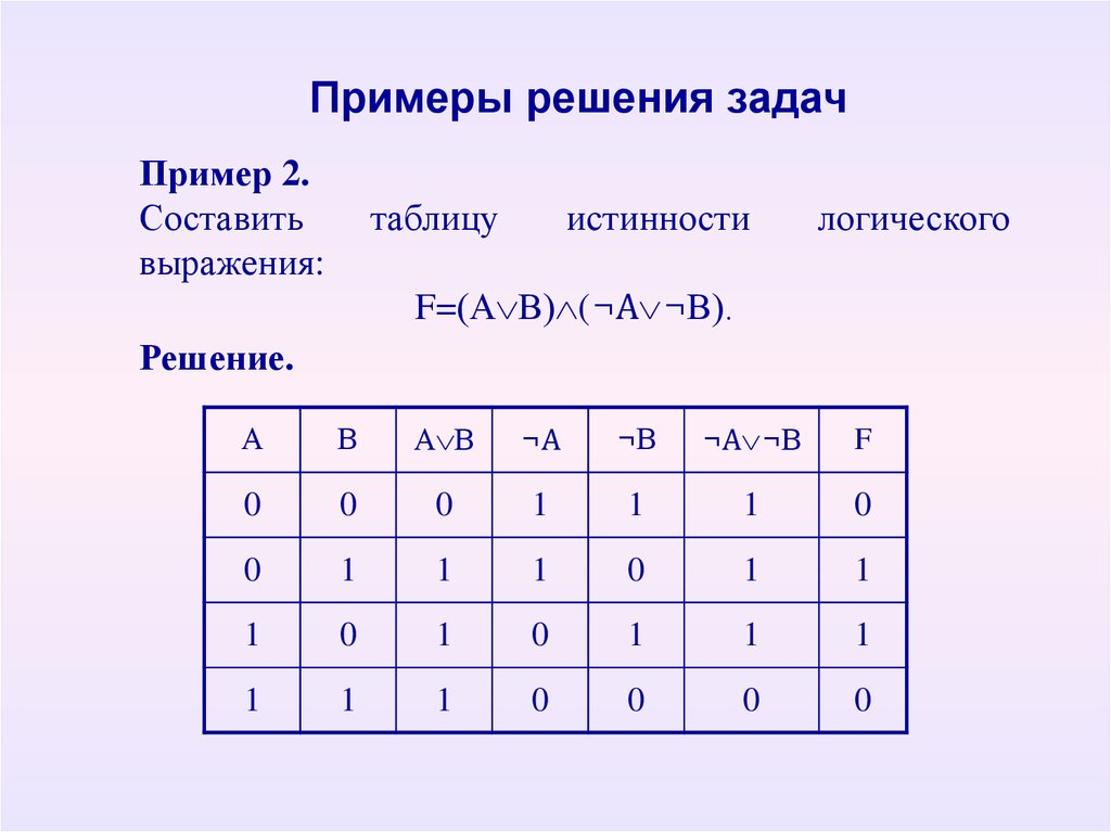 Основы логики решение задач с ответами задачи на смеси по химии алгоритм решения
