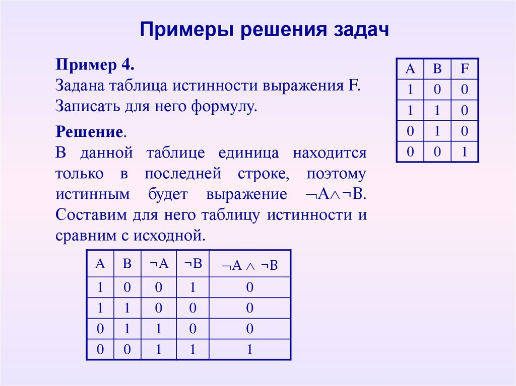 Решение задач по таблицам истинности альтшуллер генрих саулович теория решения изобретательских задач
