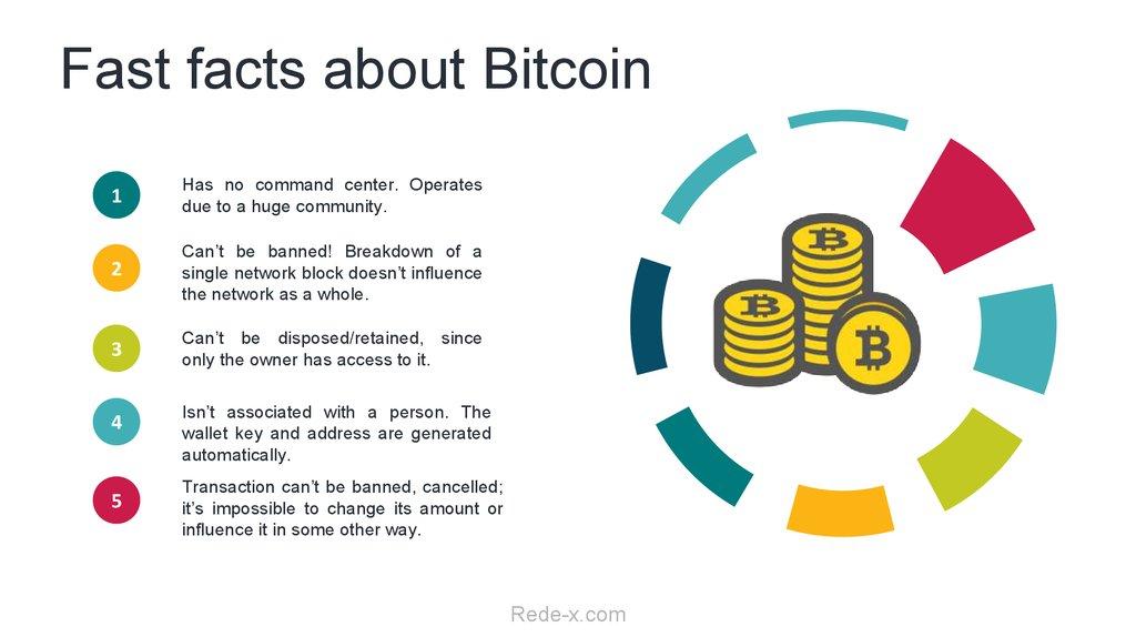 Pajamos bitcoin atsiliepimai blogi, mobireklama.lt - Bitcoin, Litecoin, Ethereum