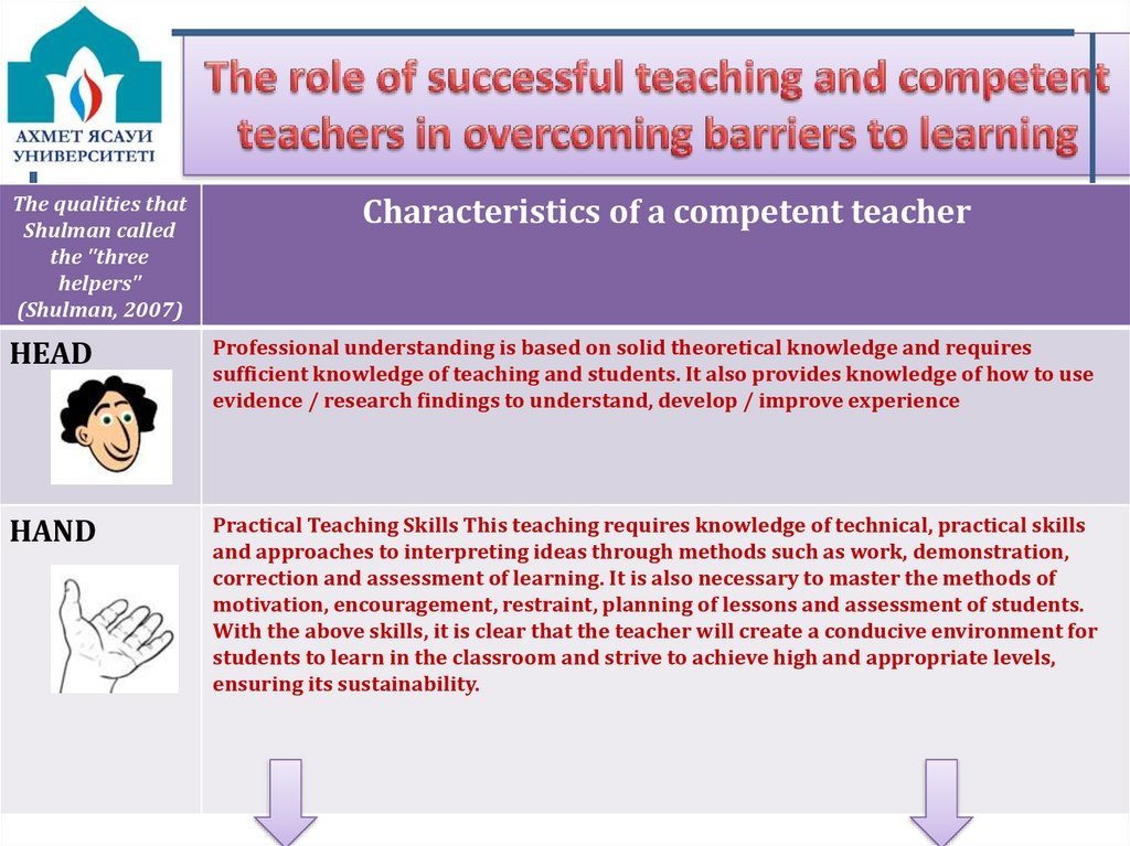The role of successful teaching and competent teachers in overcoming barriers to learning