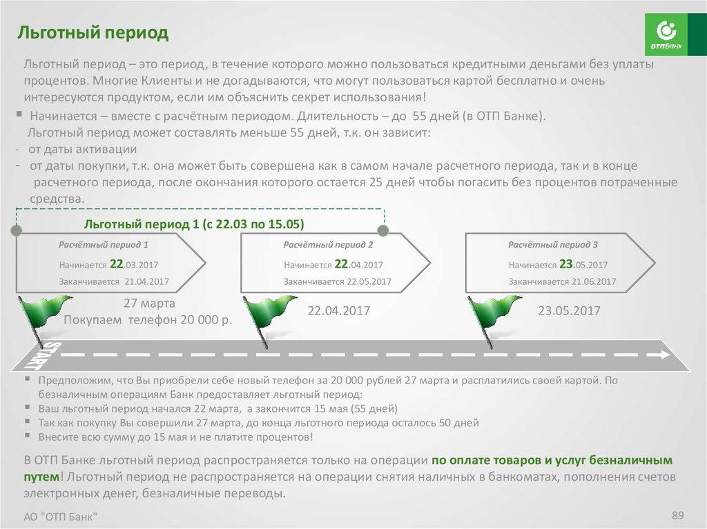 Ставка ипотечного кредита в россии