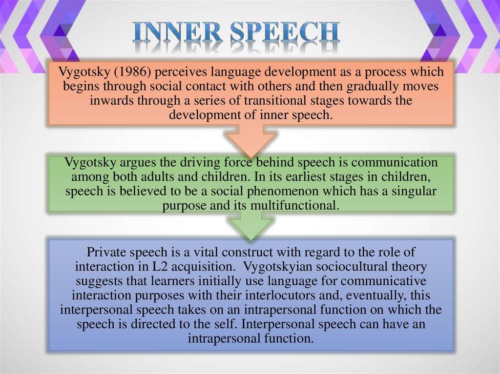 vygotsky and private speech