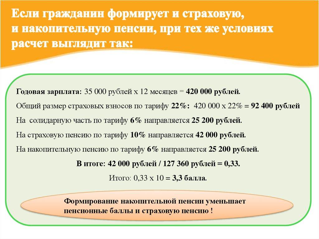Почему пенсионные баллы уменьшаются каждый стоимость потребительская корзина по москве