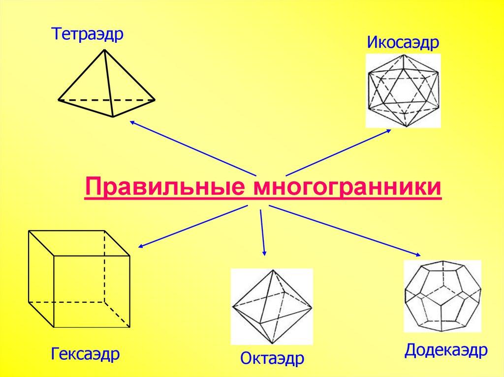 Многогранники в геометрии задачи с решением задачи на курс валют с решением