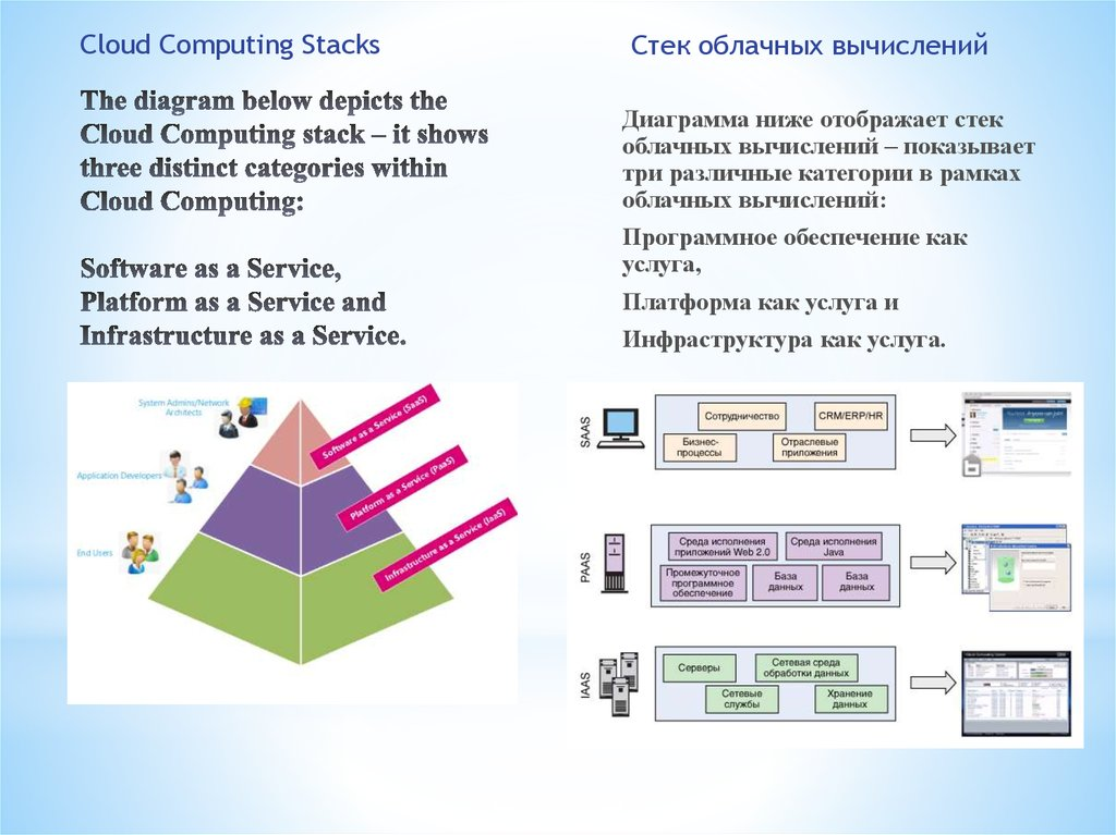 The diagram below depicts the Cloud Computing stack – it shows three distinct categories within Cloud Computing: Software as a