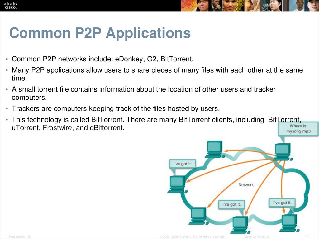 Common P2P Applications