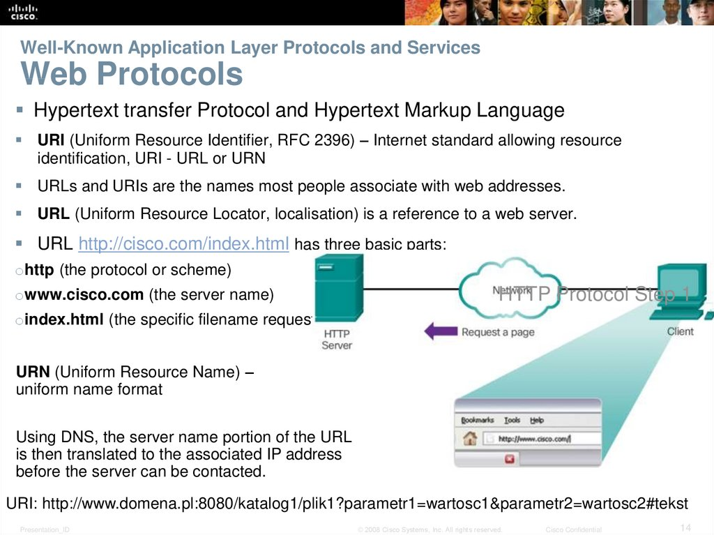 Well-Known Application Layer Protocols and Services Web Protocols