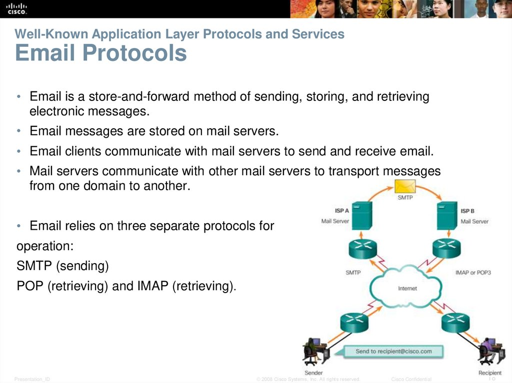 Well-Known Application Layer Protocols and Services Email Protocols