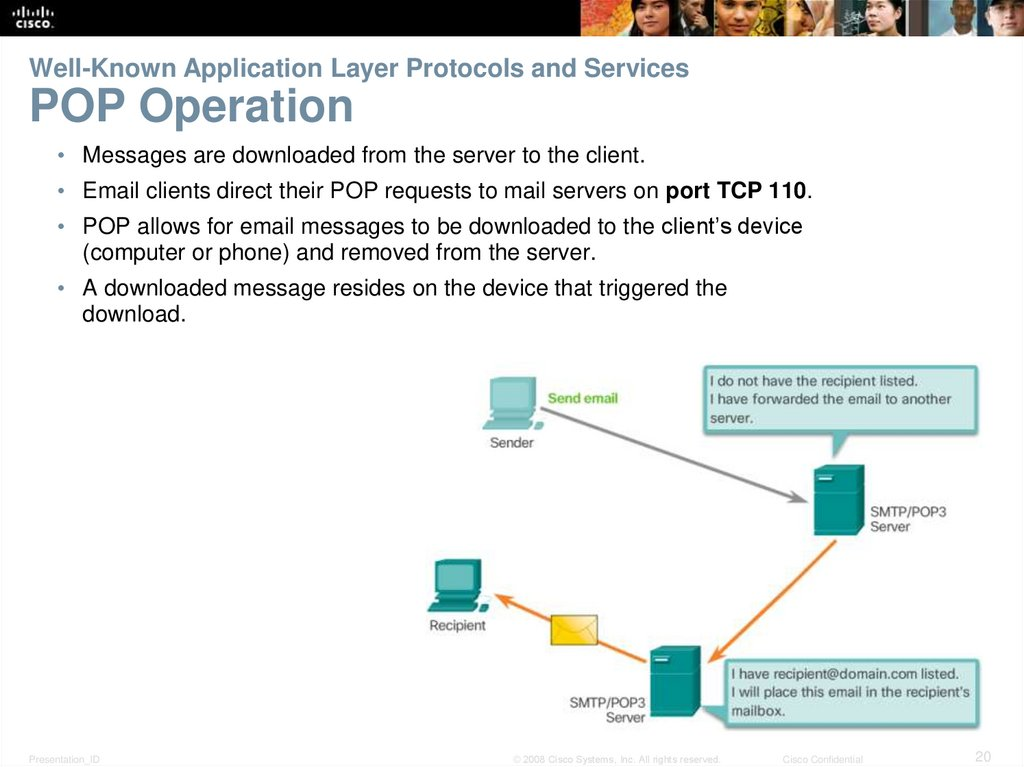 Well-Known Application Layer Protocols and Services POP Operation