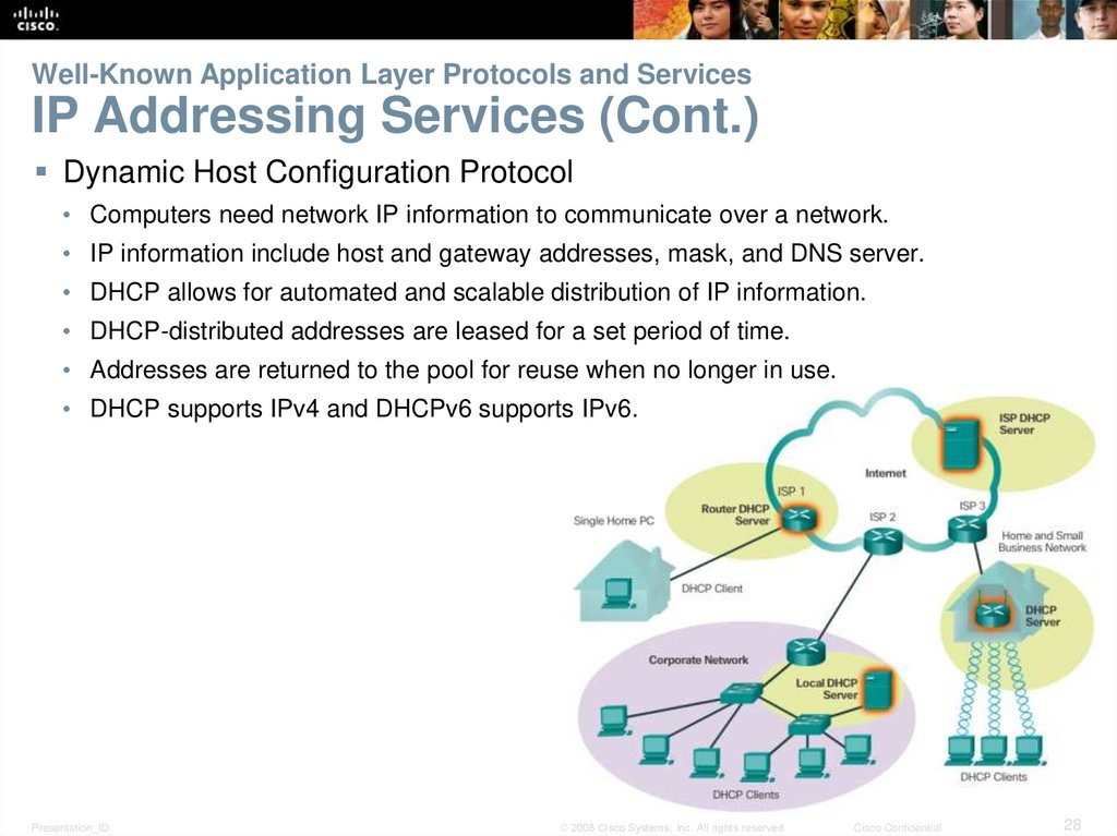 Well-Known Application Layer Protocols and Services IP Addressing Services (Cont.)