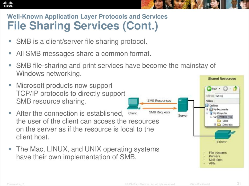 Well-Known Application Layer Protocols and Services File Sharing Services (Cont.)