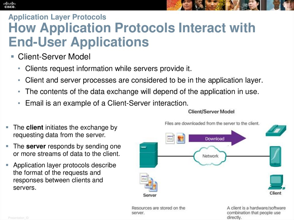 Application Layer Protocols How Application Protocols Interact with End-User Applications