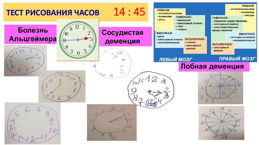 Часов оценка рисования тест на стоимость часа бани 2