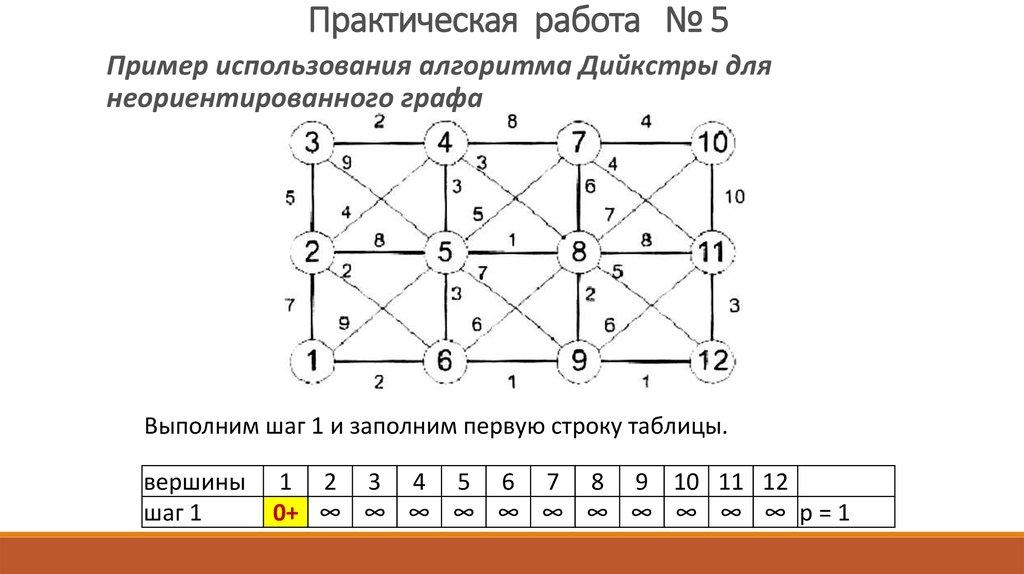 Математический аппарат для проектирования компьютерных ...
