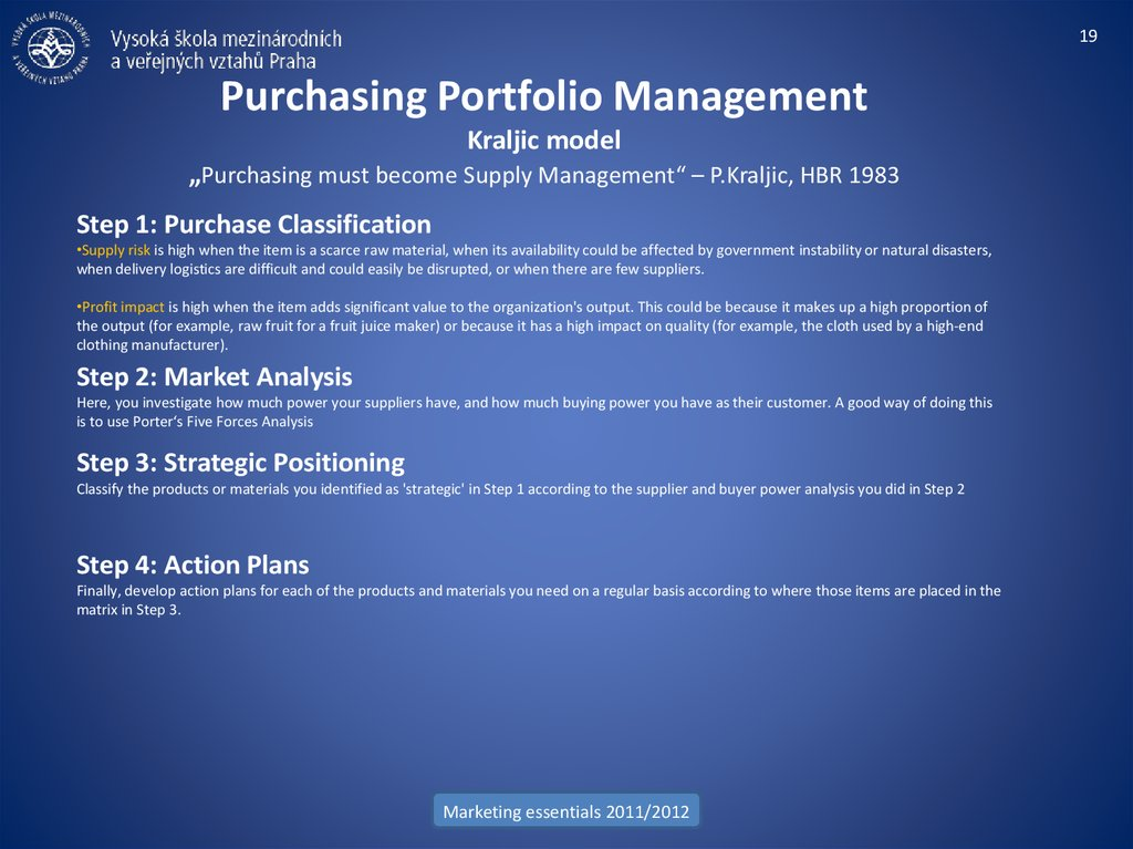 "Purchasing Portfolio Management Kraljic model ""Purchasing must become Supply Management"" – P.Kraljic, HBR 1983"