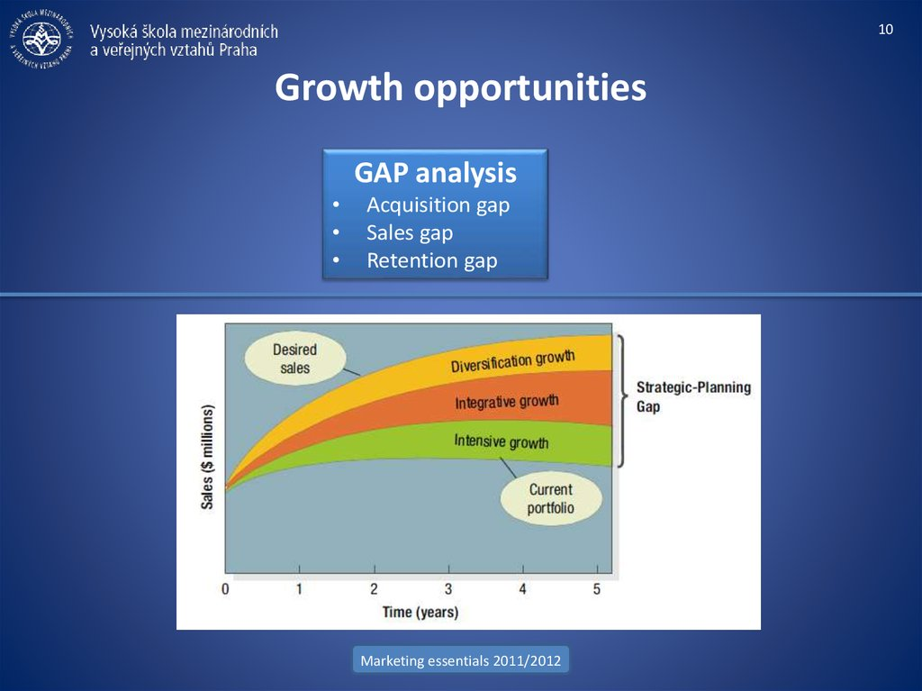Growth opportunities