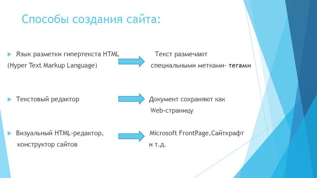 Конспект курс создания сайтов создать сайт страховой компании