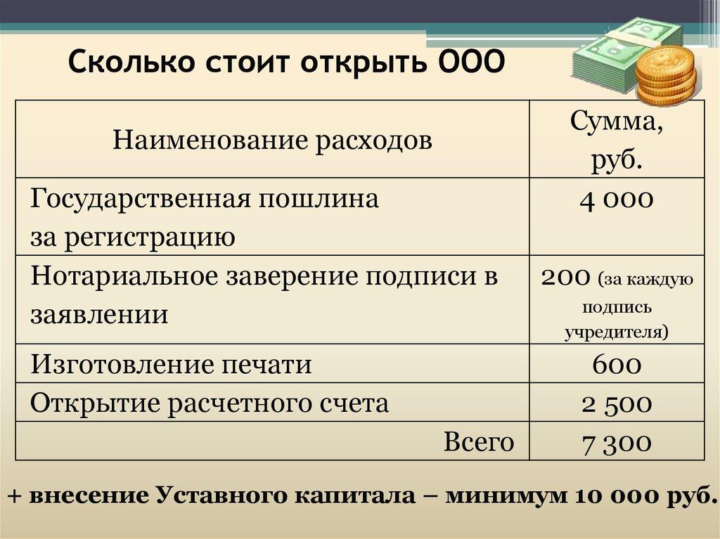 Ооо расходы приказ о проведении санитарного дня образец