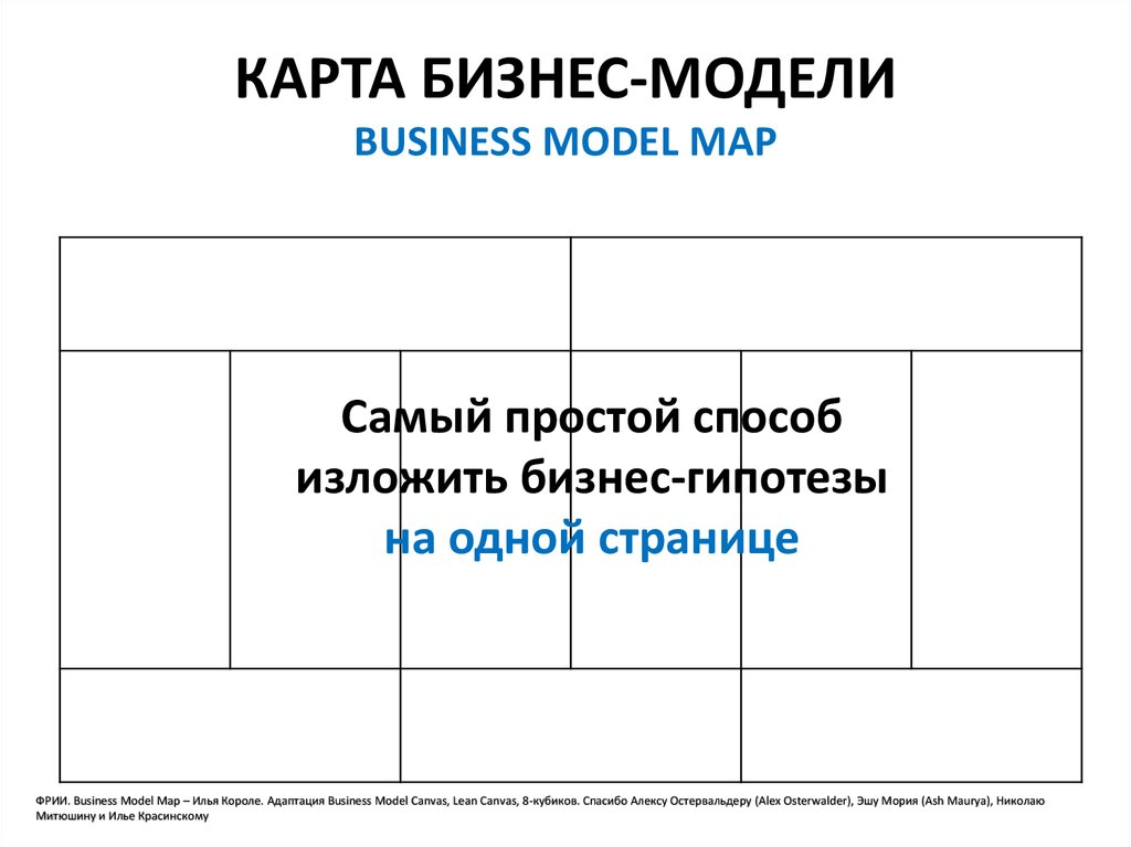 КАРТА БИЗНЕС-МОДЕЛИ BUSINESS MODEL MAP