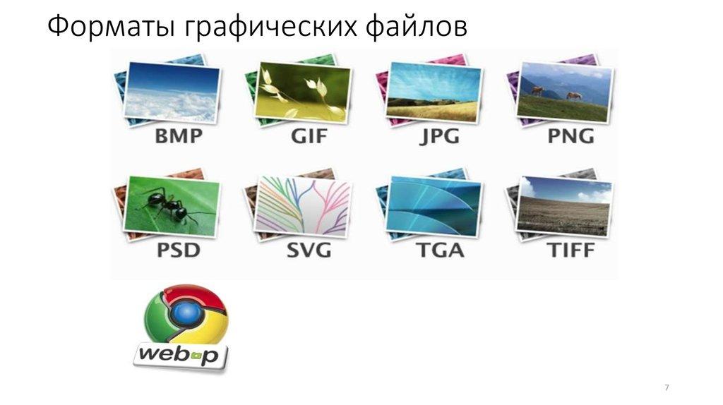 форматы с картинками будущем постараемся