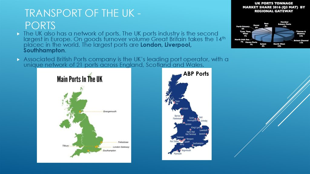 Transport of the UK -PORTS