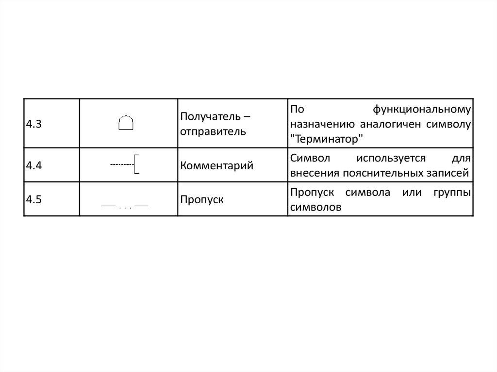 Проектирование элеваторов курсовая транспортер т5 2008 цена