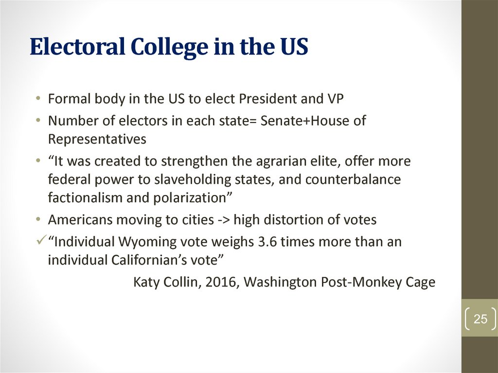 Electoral College in the US