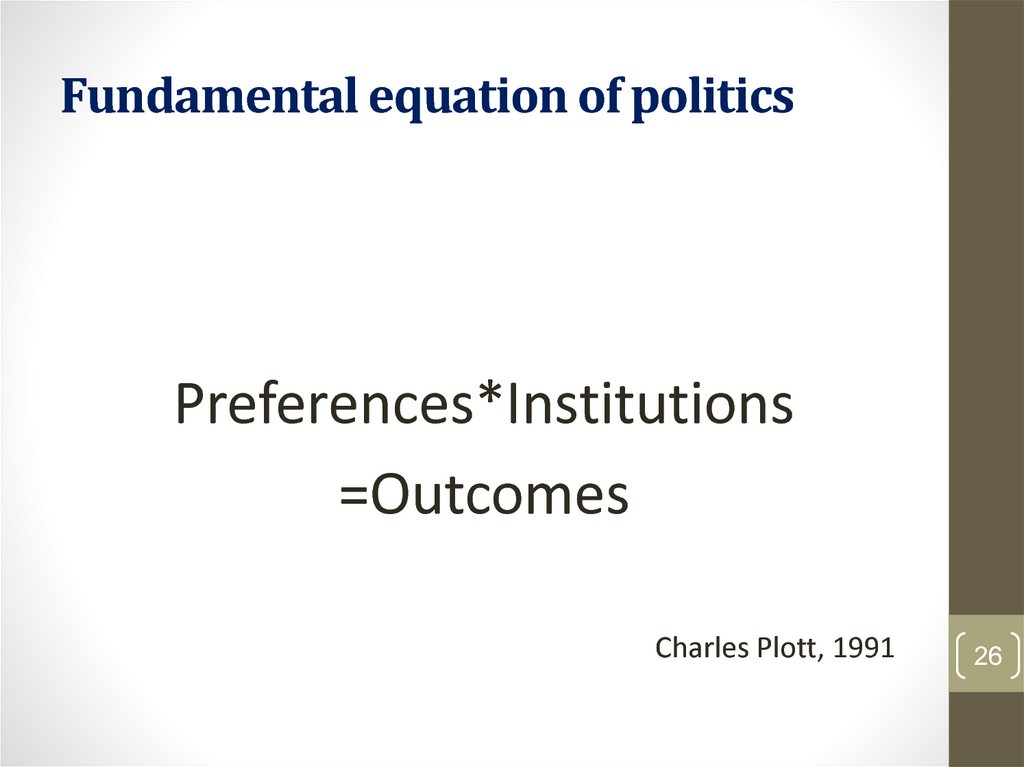 Fundamental equation of politics