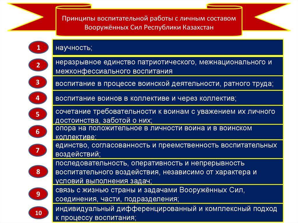 Модели воспитательной работы казахстана работа для девушки с общежитием минск