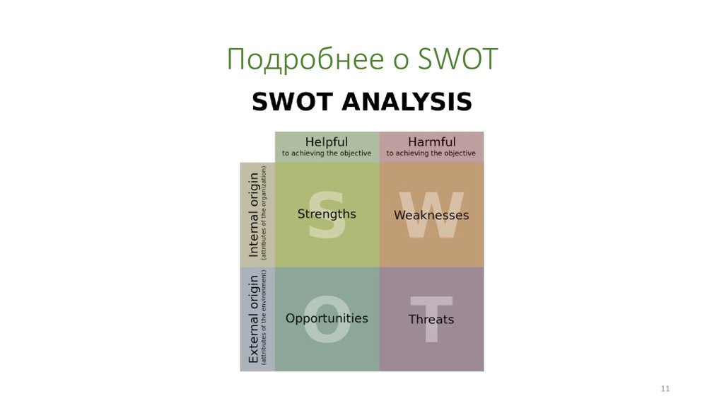 vichy swot Name: course: professor's name: date: strategy analysis of l'oreal  of this company by use of swot analysis pestel  vichy - la roche.