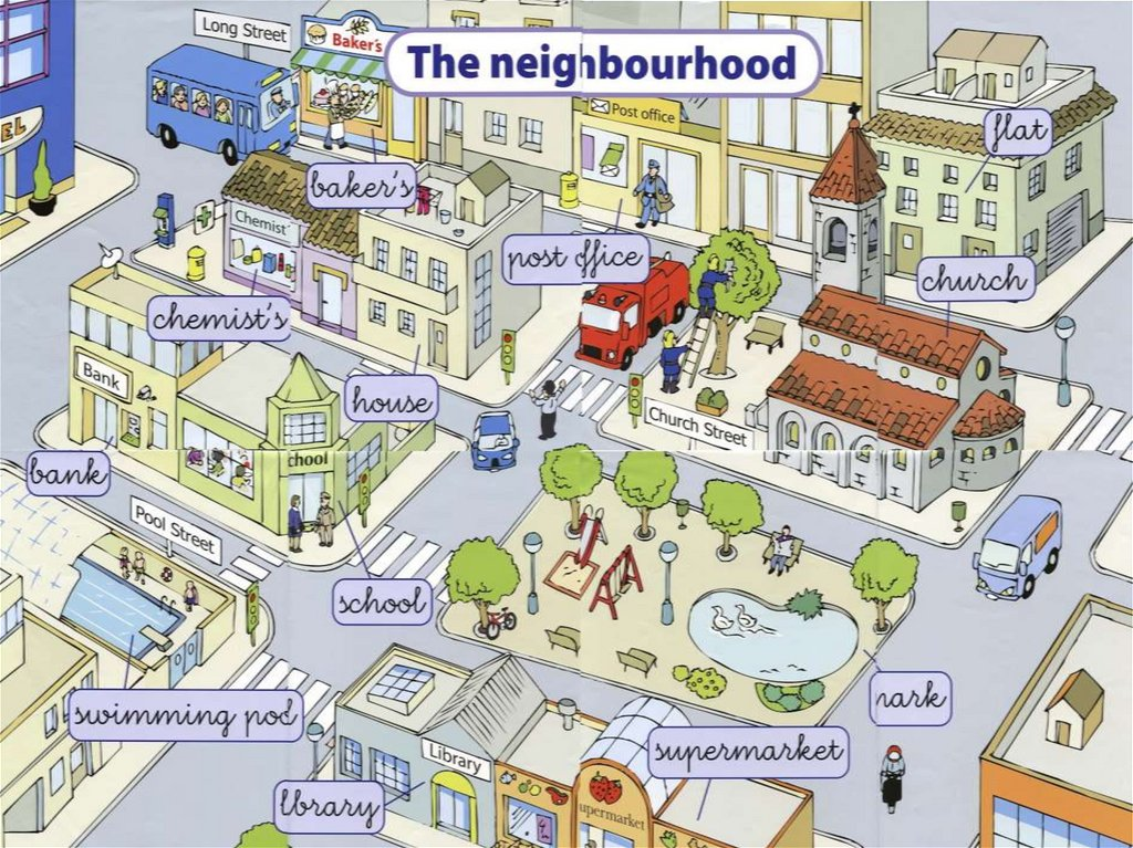 описание города по картинке на английском именно этой