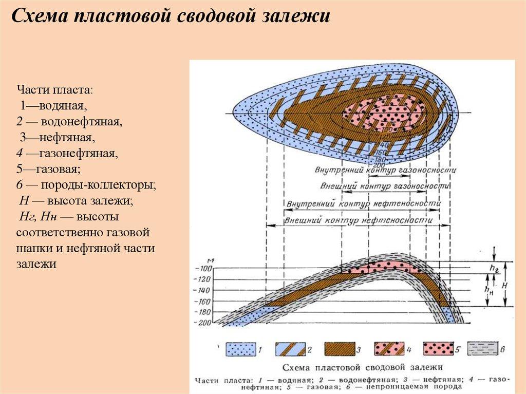 Виды объемных и силовых деформаций бетона готовый бетон заказать