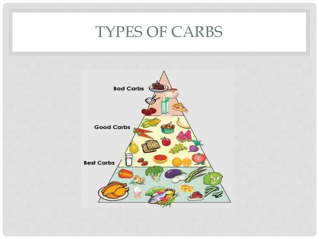 Types of carbs