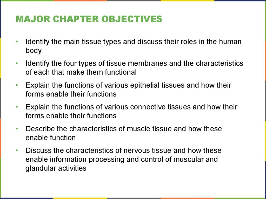 MAJOR CHAPTER Objectives
