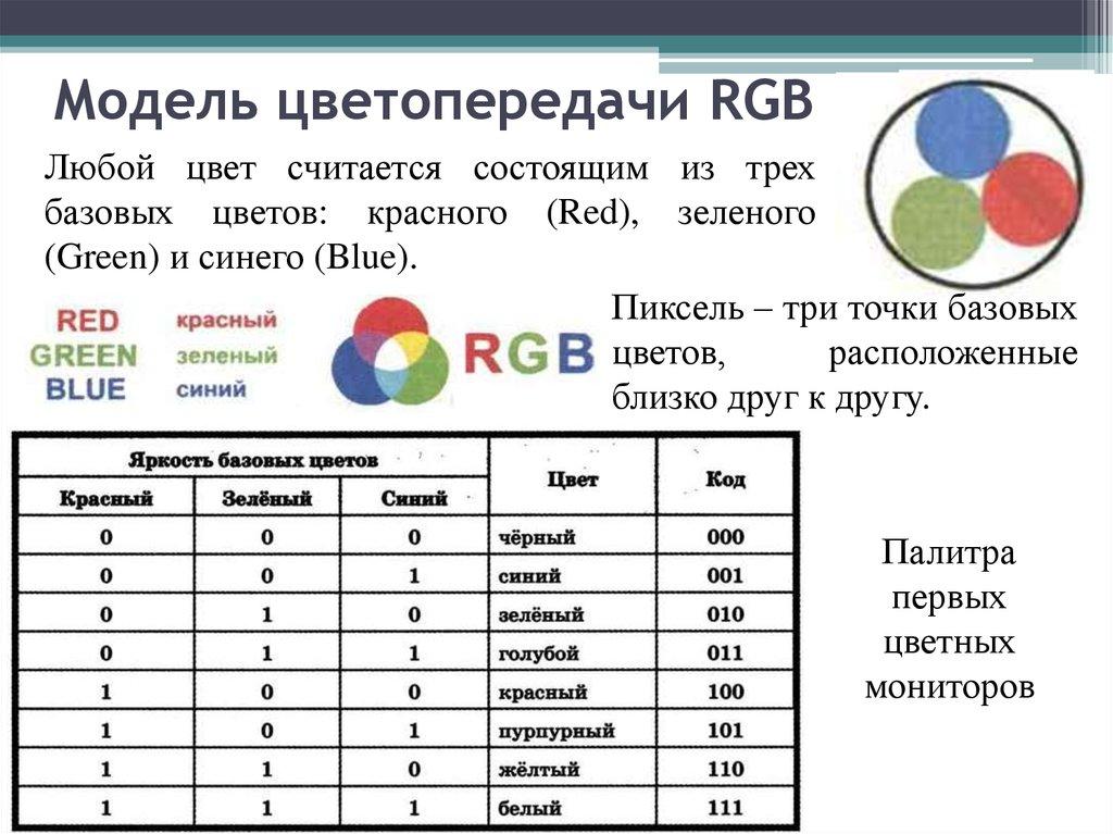 Практическая работа rgb модель приложение для моделей работа