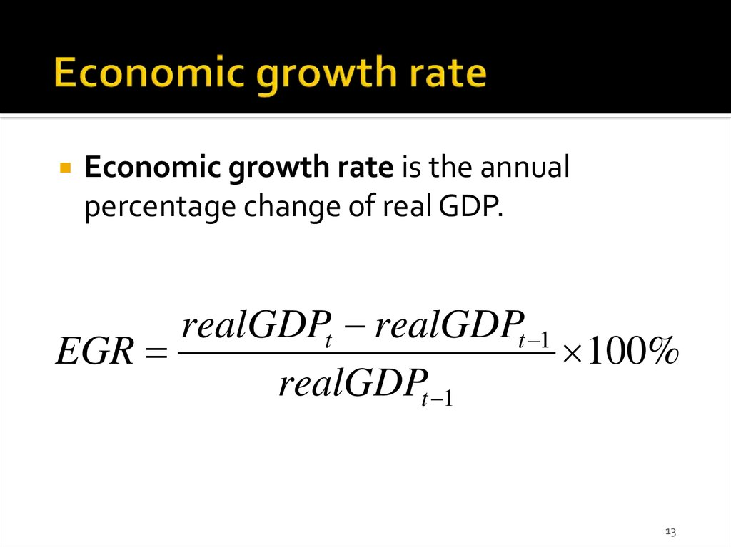 Economic growth rate